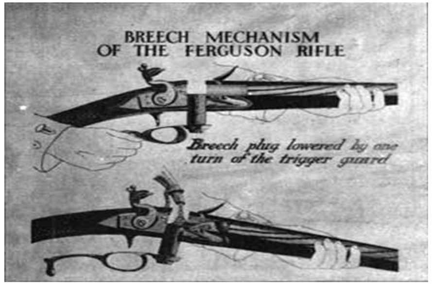 Breach Loaded Firearms