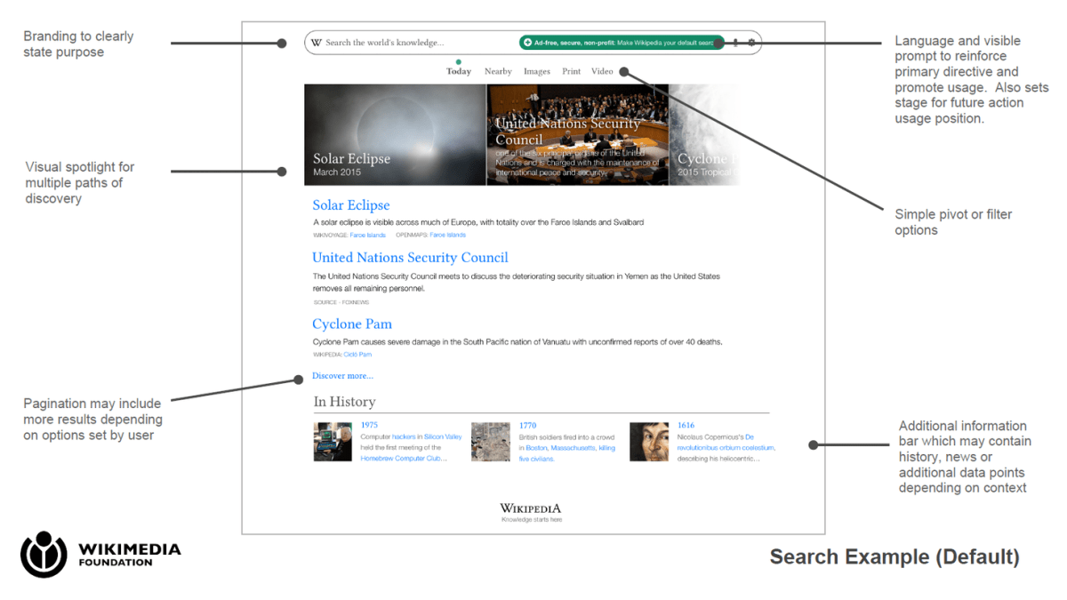 WikiSearch, a Wikipedia Search Engine
