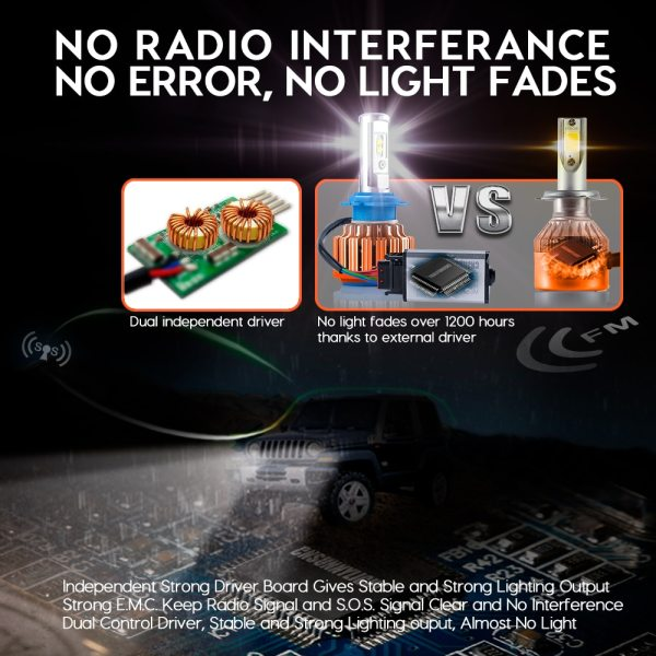 CNSUNNYLIGHT Car Headlight H7 H4 LED H8 H11 HB3 9005 HB4 9006 H1 H3 9012 H13 4 CNSUNNYLIGHT Car Headlight H7 H4 LED H8/H11 HB3/9005 HB4/9006 H1 H3 9012 H13 9004 9007 70W 7000lm Auto Bulb Headlamp 6000K Light