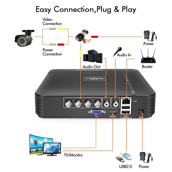 Hiseeu CCTV camera System 4CH 720P 1080P AHD security Camera DVR Kit CCTV waterproof Outdoor home 3 Hiseeu CCTV camera System 4CH 720P/1080P AHD security Camera DVR Kit CCTV waterproof Outdoor home Video Surveillance System HDD