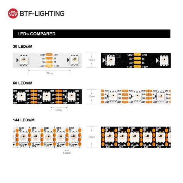 WS2815 DC12V WS2812B WS2813 RGB LED Pixels Strip Light Individually Addressable LED Dual Signal 1m 5m 3 WS2815 DC12V (WS2812B/WS2813) RGB LED Pixels Strip Light Individually Addressable LED Dual-Signal 1m/5m 30/60/144 Pixels/Leds/m