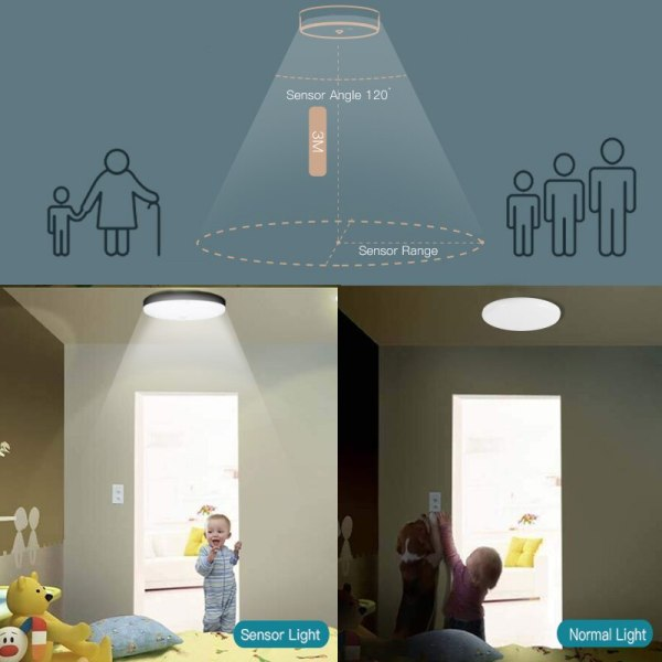 Smart PIR Motion Sensor Night Light Modern Led Ceiling Lights Lamp 220v 12 18w Suface Mounted 2 Smart PIR Motion Sensor Night Light Modern Led Ceiling Lights Lamp 220v 12/18w Suface Mounted For Home Lighting Kitchen Fixture