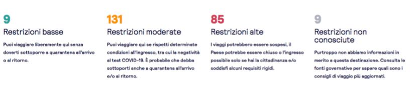 restrizioni covid-19 legenda di mappa