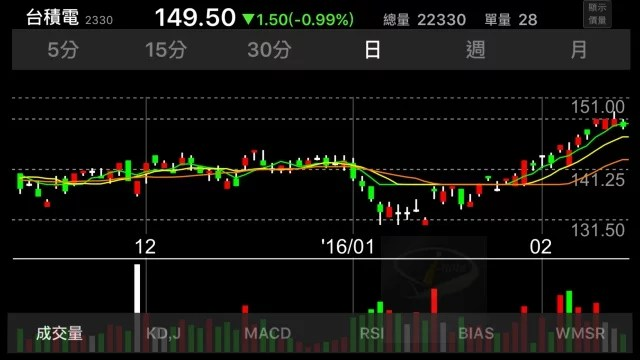 yahoo stock ios_37