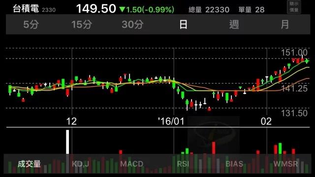 yahoo stock ios_37