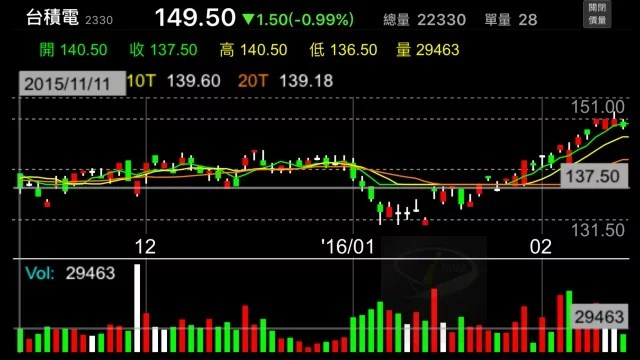 yahoo stock ios_38