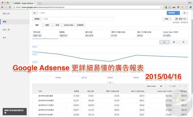 adsense-performance-new-reports