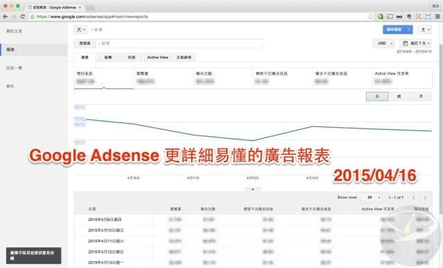 adsense-performance-new-reports