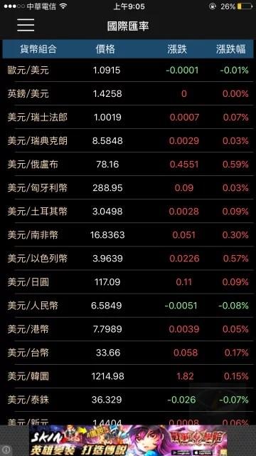 台灣匯率通-3