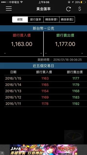 台灣匯率通-5