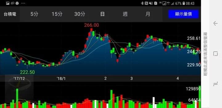 android yahoo stock_28