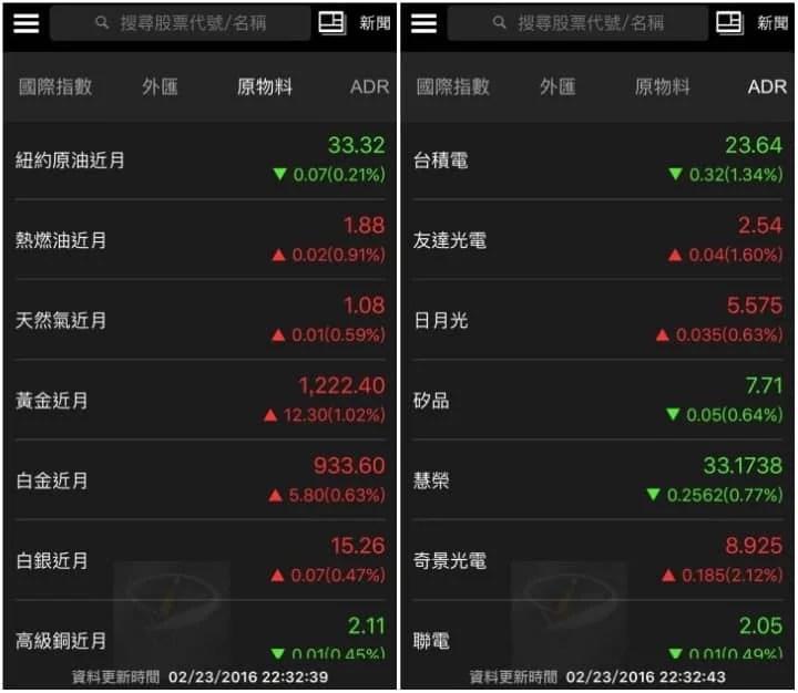 yahoo 股市 ios_4