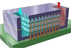 IBM utiliza água para refrigerar seus processadores 3-D
