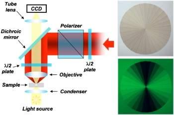 Vidro nanoestruturado guarda informações em 5 dimensões