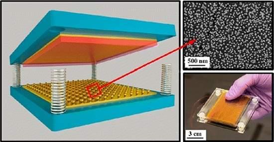 Gerador triboelétrico captura eletricidade estática