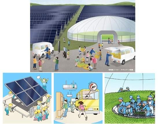 Fábricas vegetais sustentáveis erguem-se nas sombras de Fukushima