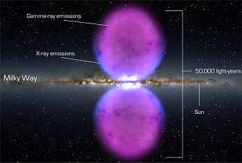Astrônomos descobrem bolhas gigantescas na Via Láctea