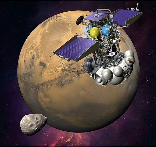 Phobo-Grunt (www.inovacaotecnologica.com.br)