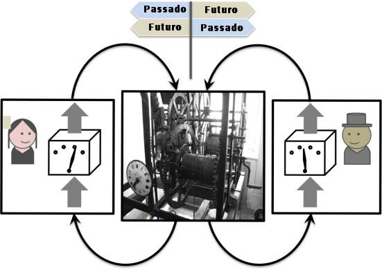 Causalidade quântica questiona lei de causa e efeito