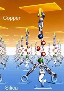 Nano-cola molecular consegue unir qualquer material