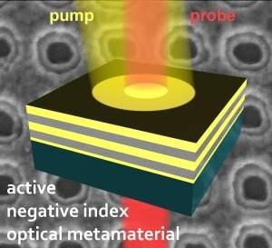 https://i1.wp.com/www.inovacaotecnologica.com.br/noticias/imagens/010165100816-metamaterial-ativo.jpg