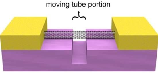 Balança mais sensível do mundo pesa um único próton
