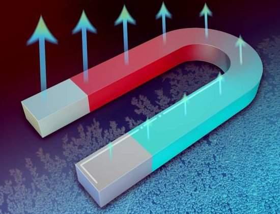 Refrigeração magnética pode esfriar as coisas à distância
