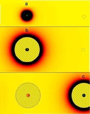 Cientistas teletransportam magnetismo