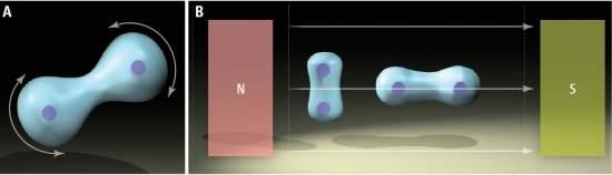 Química das estrelas revela novo tipo de ligação química magnética