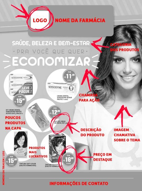 analise de tabloide para farmacia - Guia completo: Como montar um tabloide de ofertas de sucesso para a farmácia