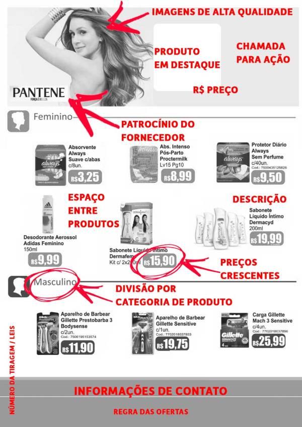 analise tabloide folhas - Guia completo: Como montar um tabloide de ofertas de sucesso para a farmácia