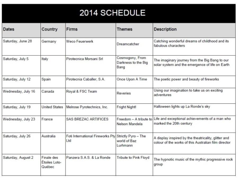 laronde fireworks schedule