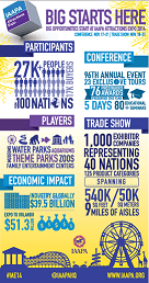 IAAPA 2014 poster