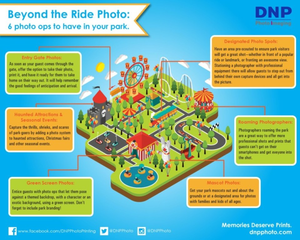 DNP InPark July Infographic-page-001
