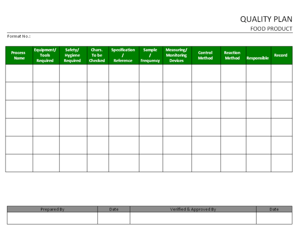 Quality Plan for Food Product format | Samples | Word ...