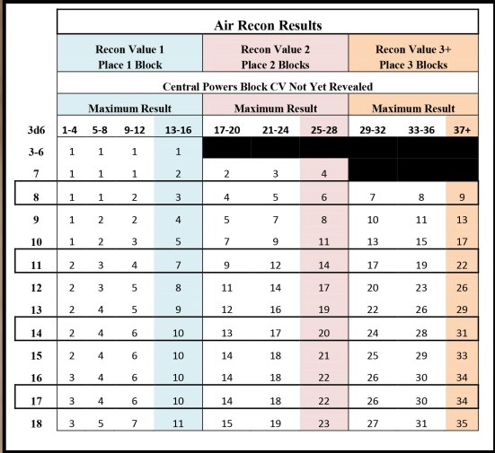 10--Air-Recon-Results
