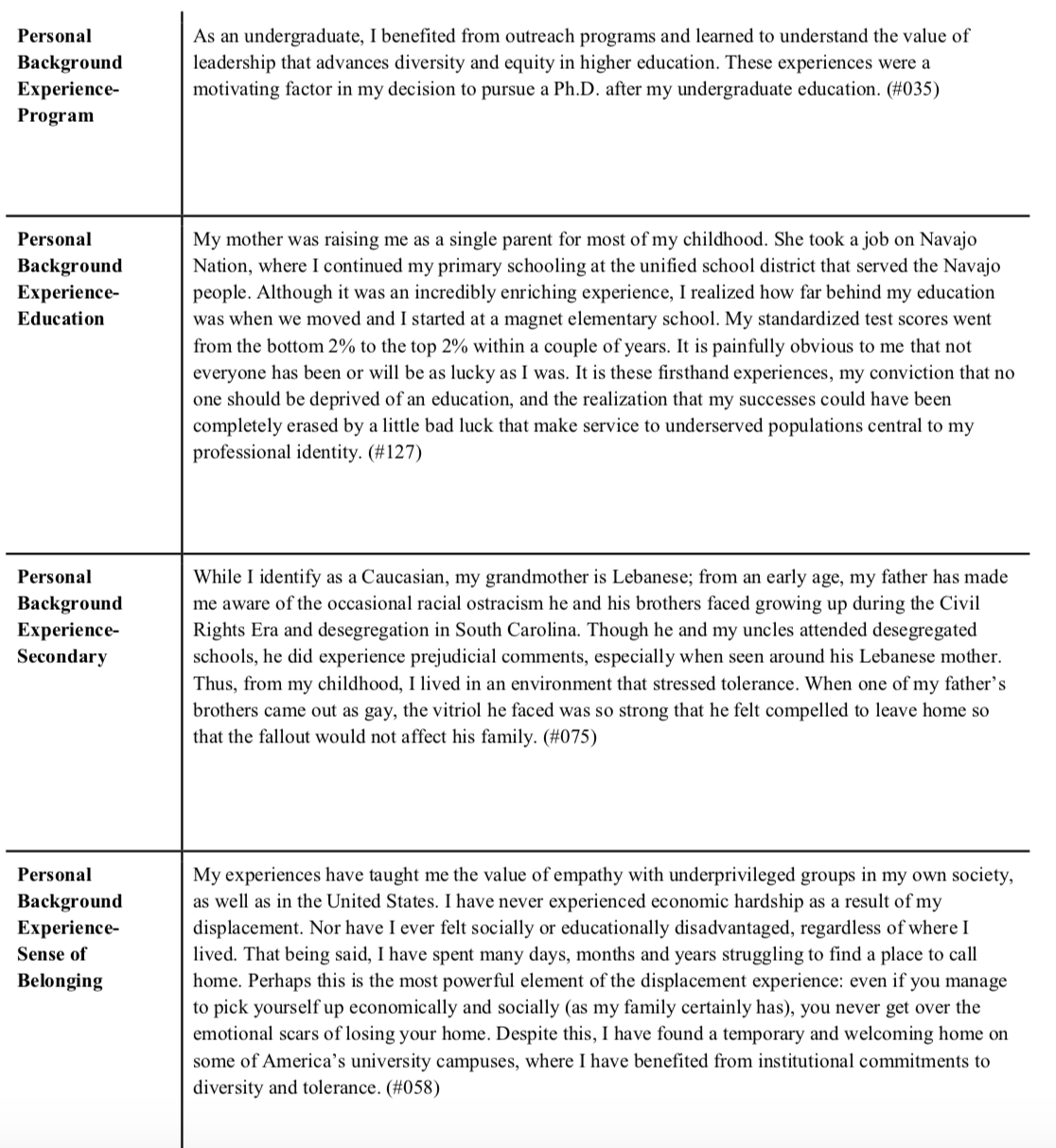 Equality And Diversity In Education Essay
