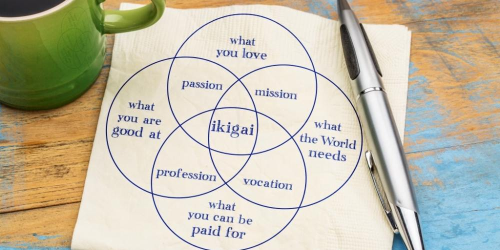 Ikigai: 4 steps for driving organisational purpose and engagement