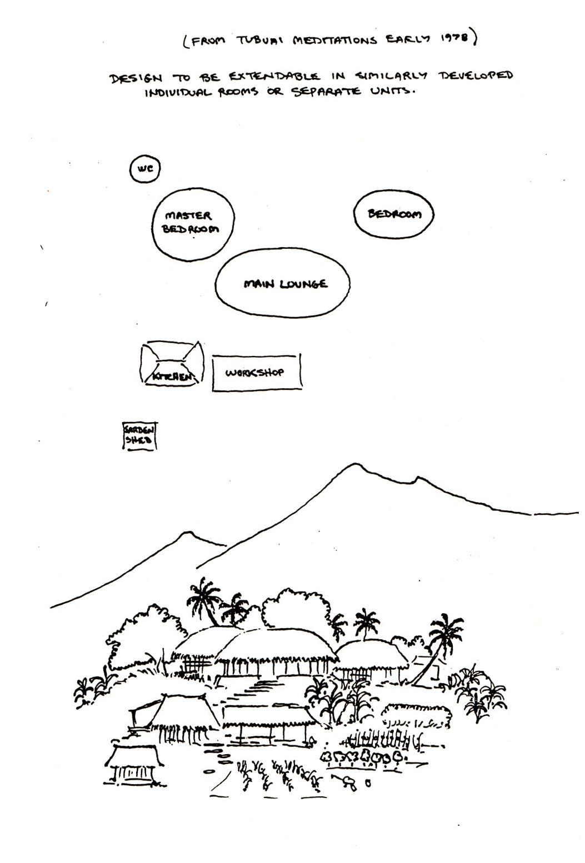The Tubuai Project