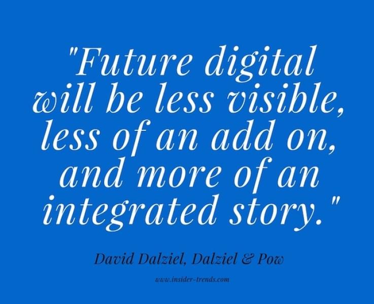 future digital, retail tech, retail innovation, digital tech, retail trends,