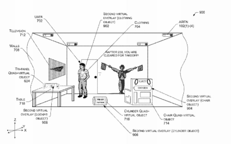 Amazon Augmented Reality overlay retail patent