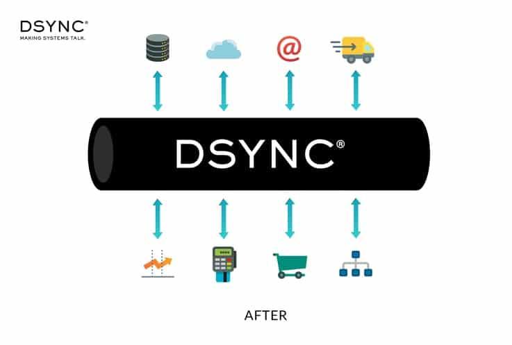 DSYNC - Data Management