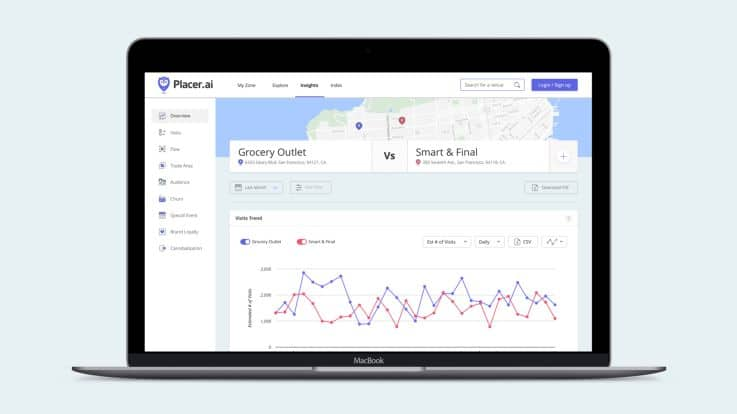 Placer.ai – Retail Innovation