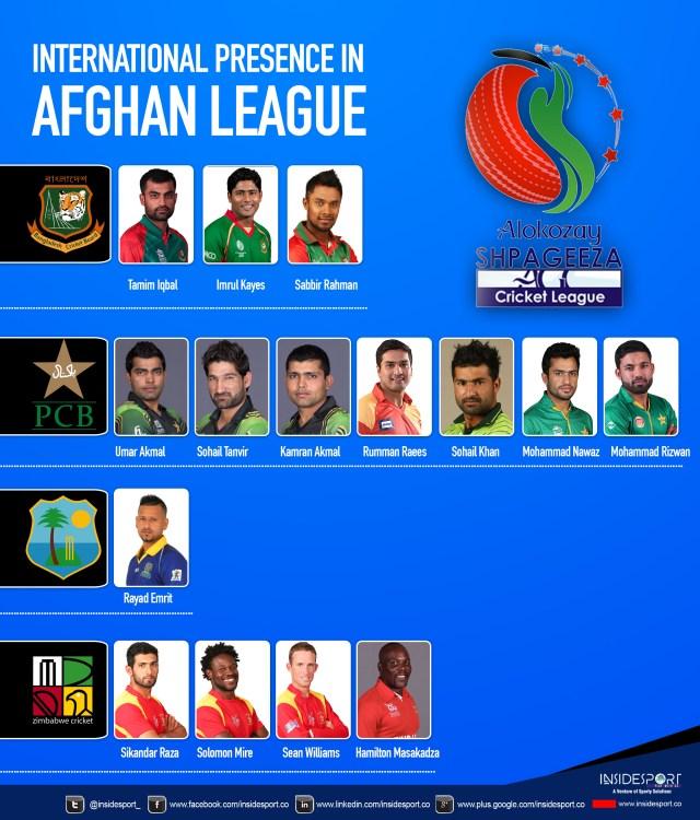 Afghan Cricket League