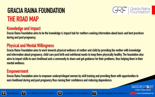 Gracia Raina Foundation
