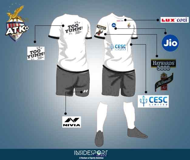 ATK sponsors in ISL 4 - InsideSport