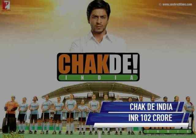 Chak de India - InsideSport
