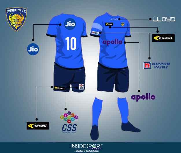Chennaiyin FC sponsors in ISL 4 - InsideSport