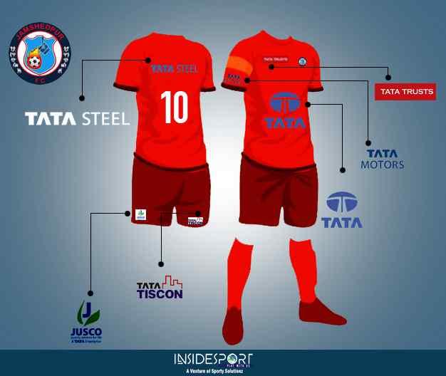 Jamshedpur FC sponsors in ISL 4 - InsideSport