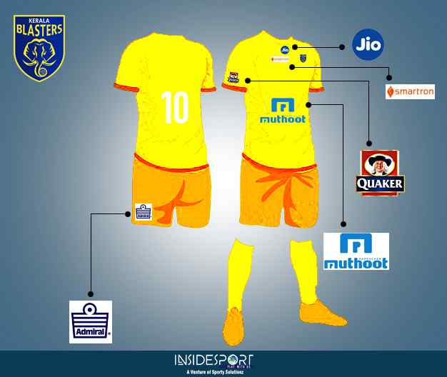 Kerala Blasters FC sponsors in ISL 4 - InsideSport